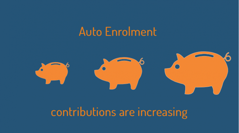 Auto Enrolment Contributions Going Up